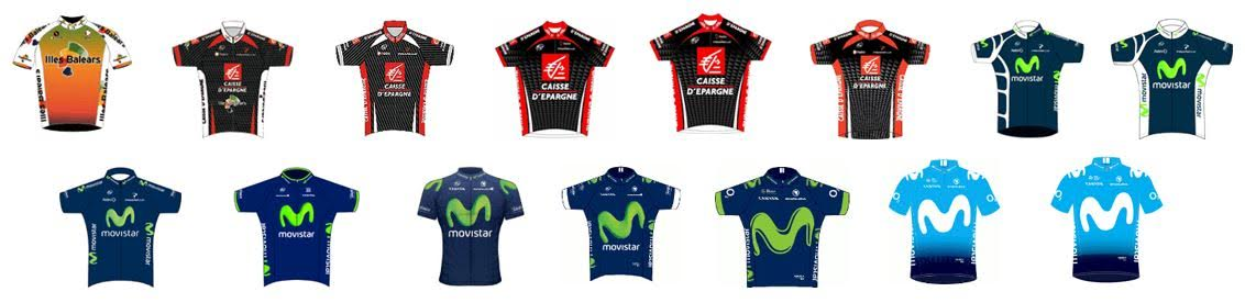 maglie ciclismo Movistar